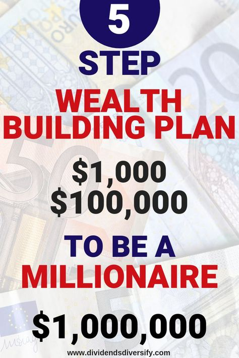 Build wealth | It isn't difficult. It takes a mix of time, know how & discipline