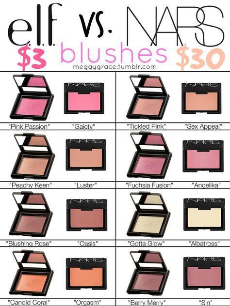 makeup dupes Need a cheaper alternative for NARS ELF Cosmetics is the solution Beauty Make-up, Beauty Dupes, Natural Beauty, Beauty Nails, Maquillage Yeux Cut Crease, Looks Instagram, Drugstore Makeup Dupes, Elf Dupes, Mac Lipstick Dupes