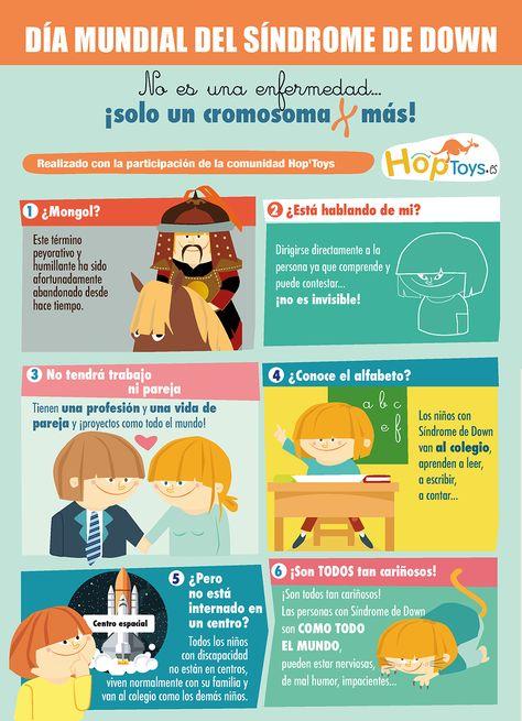 17 Ideas De Hermosa Niño Con Síndrome De Down Síndrome De Down Niños