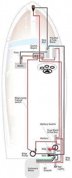 formula boat wiring diagram repair manual OMC Outboard Wiring Diagram