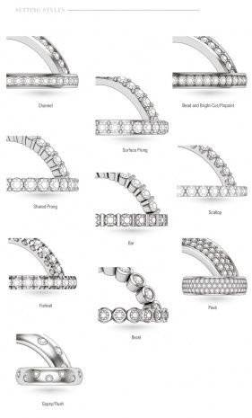 Diffe Types Of Wedding Bands