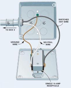 How to Rough-In Electrical Wiring | garage goodies | Pinterest ...