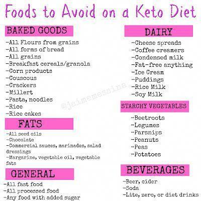 ideas de dieta sin pan