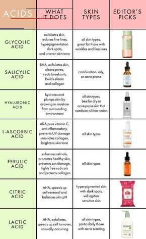 Natural Skin Care Ritual The 13 Best Ingredients Dr Axe Beauty Most Skin Care Products Are Full Of Harmful Ingredients Toxins And Chemicals The Good In 2020