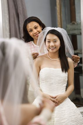 What would need to be in place to become a successful wedding