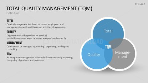 Total Quality Management (TQM) PowerPoint Template