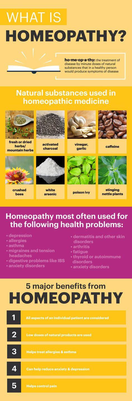 hel homeopatie în varicoză ceea ce este mai bine varicoză
