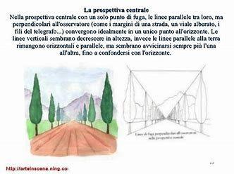 Risultato Immagine Per Disegni Prospettiva Disegni Disegno