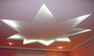 Suspended Ceiling Designs And Ideas From Gypsum Board Suspended