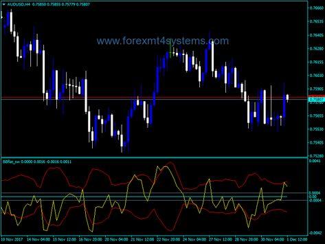 Download Free Forex Bb Flat Sw Indicator Free Line Chart
