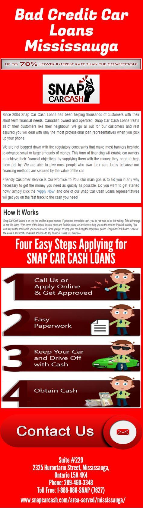 Quick easy cash loans australia photo 3