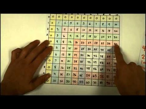 Wish I had seen this about two years ago--would have made my son's life so much easier! Multiplication Made Easy - YouTube