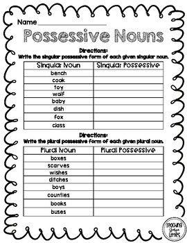 Plural Possessive Of Fish : plural, possessive, Singular, Plural, Possessives, Handout, Patrice, Writing, Opposites, Nouns,, Possessives,, Plurals