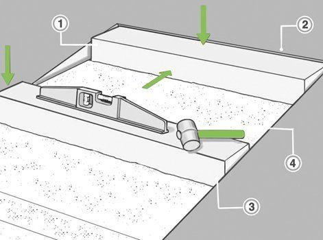Comment Creer Un Escalier Exterieur En Bois Leroy Merlin Escalier Exterieur Escalier Exterieur