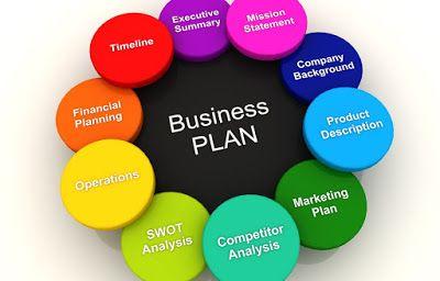 Contoh Bisnis Plan Sederhana Sederhana