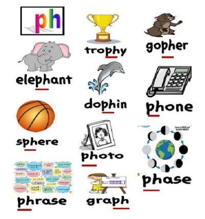 Ph Sound Words Laptuoso Word Work Sound Words Ph Sound Words