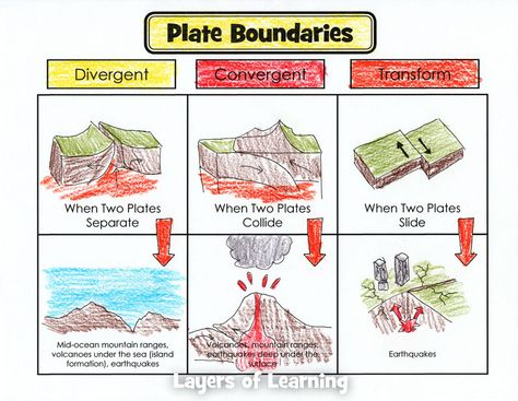 plate boundaries map – zetavape co together with Plate Tectonics   Science   Plate tectonics  Science lessons together with Plate Boundary Worksheet Answers   tuckedletterpress together with Plate Tectonics Worksheet   Mychaume also Plate Boundary Worksheet as well  in addition Plate Tectonics and Boundaries Worksheet – Produknasa furthermore Plate boundaries also plate boundaries worksheet   Siteraven also GLG103 LAB 06 Plate Tectonics Worksheet pdf   Plate Motions as well  as well  together with Plate Boundary Worksheet likewise Plate Boundaries Worksheet additionally KS4   Plate boundaries   Teachit Geography also PlateBoundaries doc   Plate Boundaries Worksheet 1 SCI 209 Version. on types of plate boundaries worksheet
