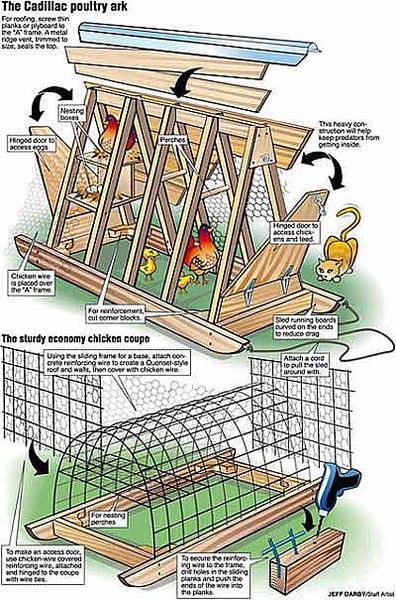 Build This Predator-Proof, Portable Chicken Coop Coops, Mother - fresh apprendre blueprint ark
