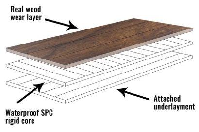 Engineered Hardwood Vs Laminate In 2020 Engineered Hardwood Engineered Wood Floors Laminate Installation