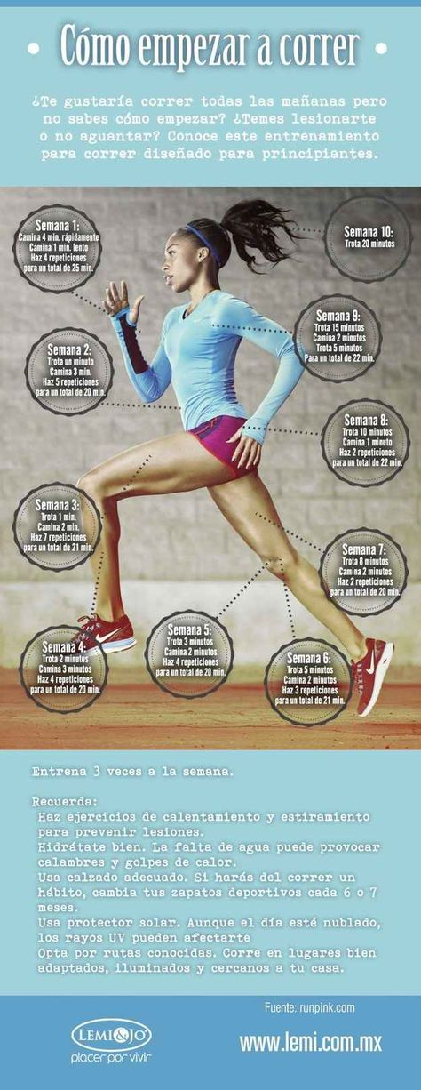 Si te interesa salir a correr pero no sabes cómo hacerlo, aquí hay una guía completa que te dará toda la información que necesitas.