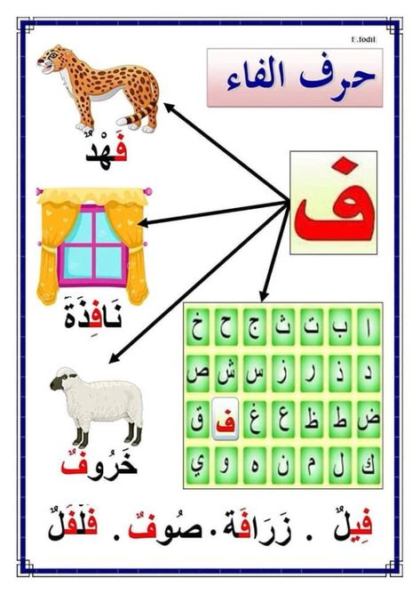 بطاقات حروف الهجاء Alphabet Coloring Pages Islamic Kids Craft Arabic Alphabet