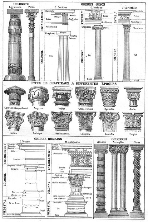 Antique Architecture Engraving Print Greek Columns Roman - Antique Architecture Engraving Print Greek Columns Roman Columns Capitals Gothic Ancient Arts Architect Gift Antique Print Art Beautiful French Print On Mainly Greek And Roman Columns Year Architecture Antique, Art Et Architecture, Ancient Greek Architecture, Classic Architecture, Architecture Details, Historical Architecture, Gothic Style Architecture, Business Architecture, Architecture Wallpaper