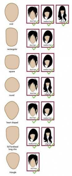 39 Ideas For Nails Oval Color Face Shapes Face Shape Hairstyles Hair Styles Face Shapes