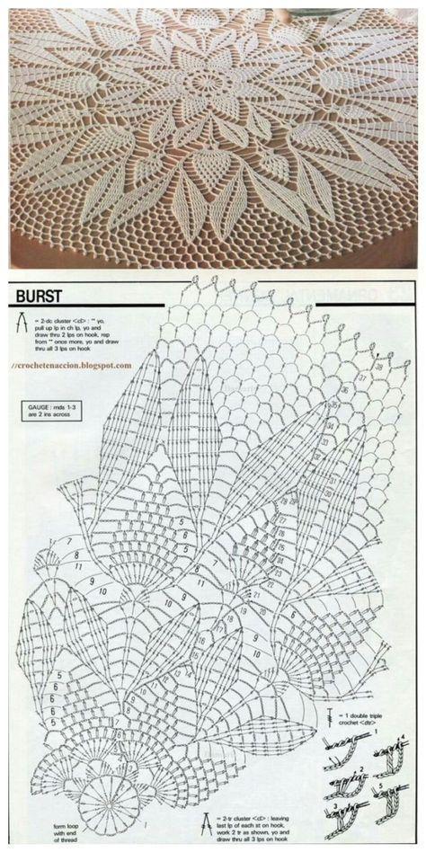 Schematu Crochetdoilies Schematu Schematu Crochet Tablecloth Pattern Doily Patterns Crochet Doily Patterns