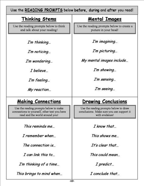 Thinking stems for reading response journal