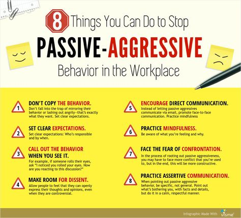 an introduction to the aggresive behavior among people in sports Aggressive behavior can cause physical or emotional harm to others it may range from verbal abuse to physical abuse it can also involve harming personal property your aggressive behavior may also be linked to depression, anxiety, ptsd, or other mental health conditions.