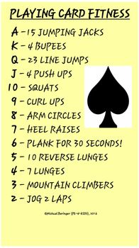 The Suite Fitness Cards can be used by a Physical Education teacher for a…