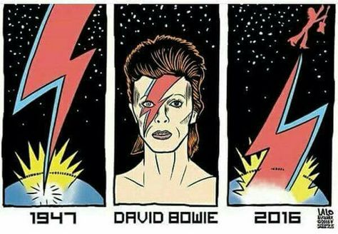 Top quotes by David Bowie-https://s-media-cache-ak0.pinimg.com/474x/ba/17/7f/ba177f877bff5d1bfa773b8b882ea884.jpg