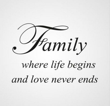 Trendy Quotes Family Nederlands 51 Ideas Quotes Family