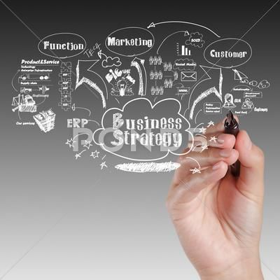 Hand drawing idea board of business strategy process Stock Photo #12318570