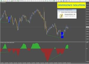 R175 Divergence Solution Indicatorvault