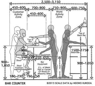 キッチンカウンターテーブルの高さを850mm 900mmにするべき理由 暮ラシノオト 2020 カウンターデザイン バーのデザイン 椅子 寸法