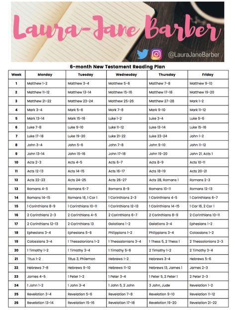 6 Month New Testament Bible Reading Plan Best Bible Reading Plans Read Bible Bible Reading Schedule