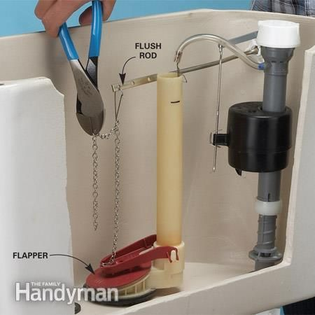 Steps On How To Do Toilet Plumbing Right Toilet Repair Clogged