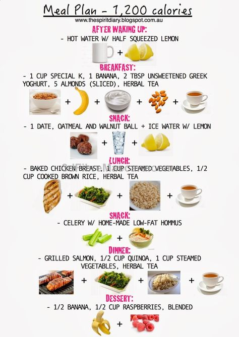5 day workout diet plan