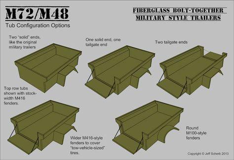 Fibergl M416/M100 Military-style Trailer Tub Kit - Page 6 ... on