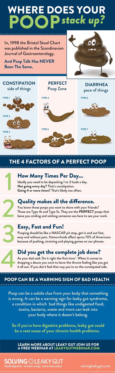 186 best POOP images on Pinterest Water, Bath ideas and Bed \ bath - stool color chart