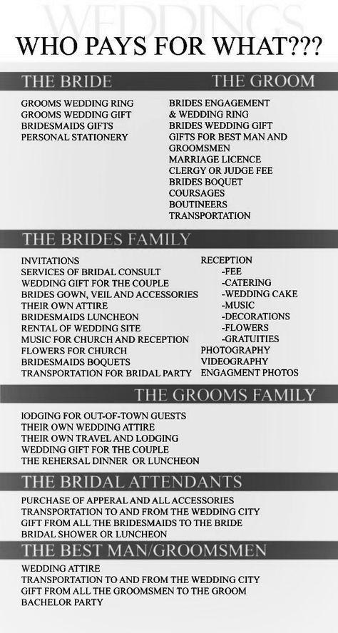 Wedding Budget Planner 20000 20 Ideas In 2020 Wedding Budget Planner Budget Wedding Wedding Event Planning