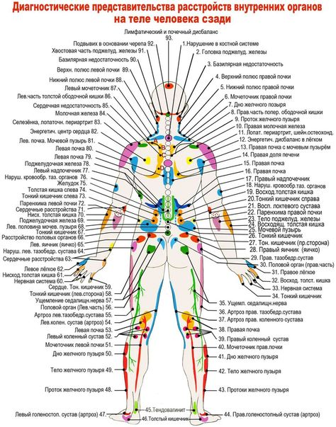 reflexoterapie limfa