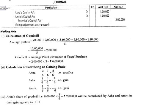 important-questions-for-class-12-accountancy-cbse-classification-of - new 7 partial income statement example