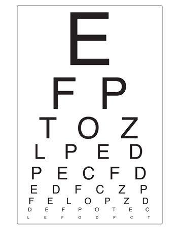 Doctors Eye Chart Peopledavidjoel
