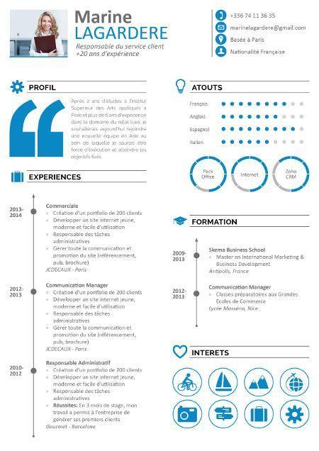Top 10 Des Cv Les Plus Modernes Et Efficaces Resume Design Cv Template Infographic Resume