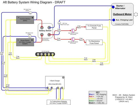simple to read wiring diagram for a boat boat pinterest rh pinterest com Basic Ignition Wiring Diagram Basic Ignition Wiring Diagram