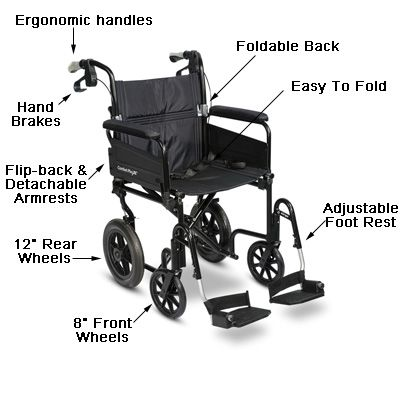 Pin On Mobility Aids For Seniors Bathroom Safety Home Healthcare