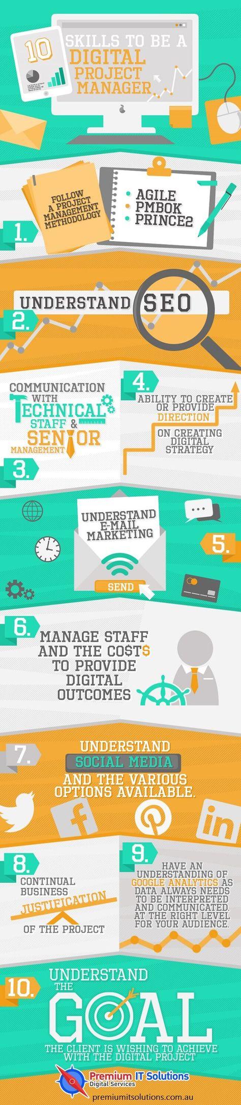 10+7: Skills Needed for Digital Marketing Success