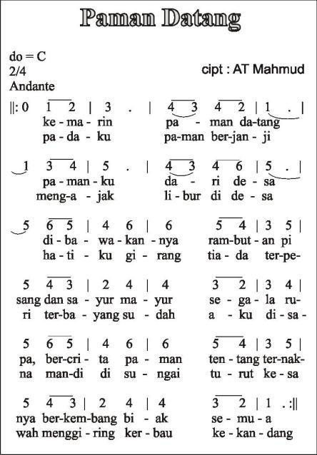 Lagu Anak Anak Dengan Not Angka : dengan, angka, Angka, Anak-Anak, Indonesia, Lagu,, Musik,, Pianika